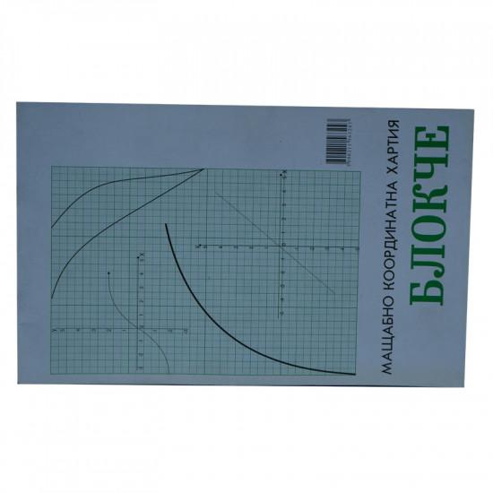 Блокче - мащабно координатна хартия